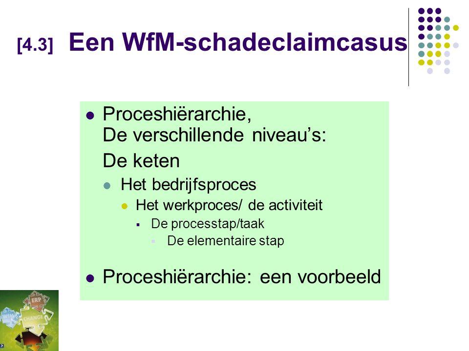 [4.3] Een WfM-schadeclaimcasus